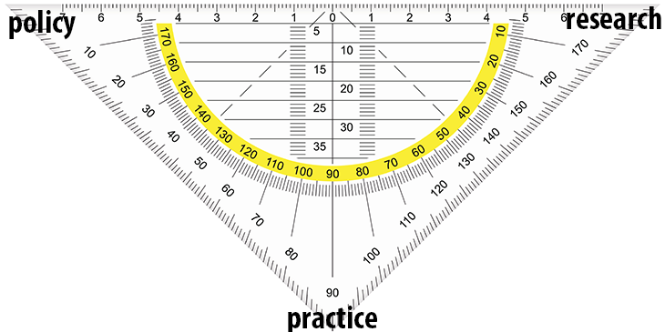 Right angled set square with labelled corners Policy Research and Practice