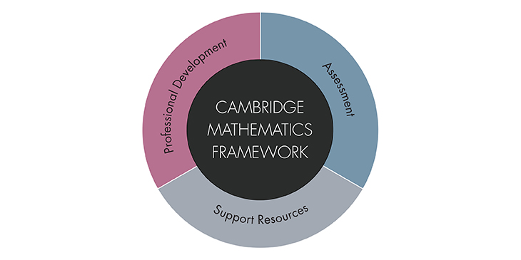 Cambridge Mathematics Framework
