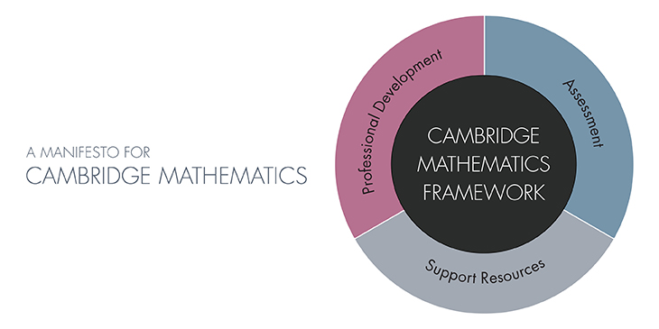 Cambridge Mathematics Manifesto