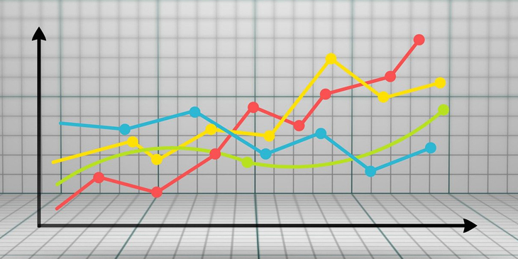 A line graph showing 4 sets of data in different colours